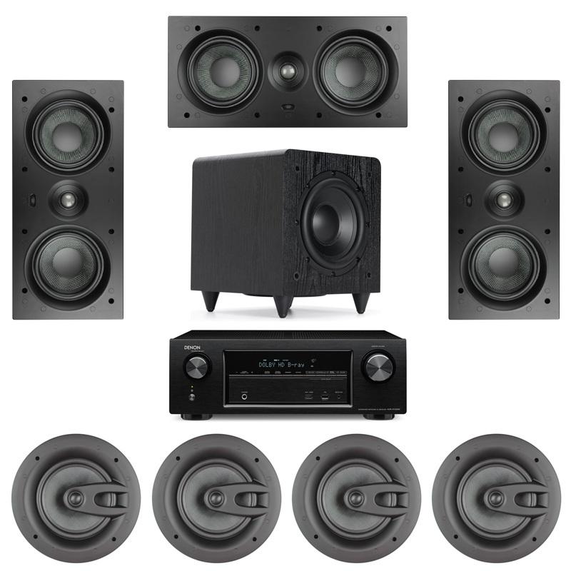 Denon/Sunfire/D A Labs in wall audio surround setup